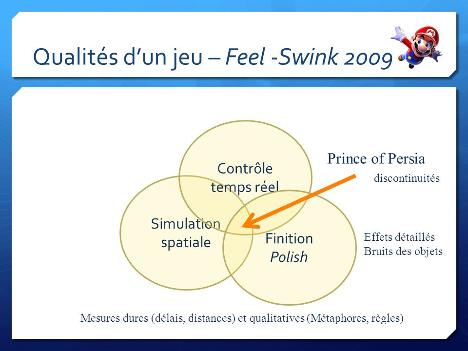 Qualités dun jeu – Feel -Swink 2009 Simulation spatiale Contrôle temps réel Finition Polish Prince of Persia discontinuités Effets détaillés Bruits de