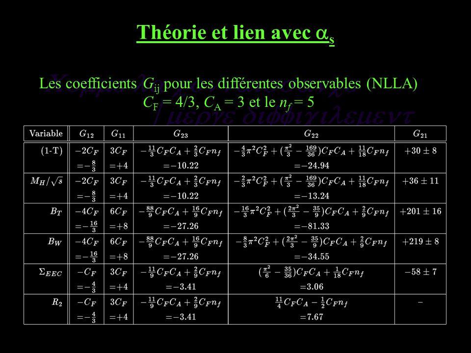 Théorie et lien avec s Les coefficients G ij pour les différentes observables (NLLA) C F = 4/3, C A = 3 et le n f = 5