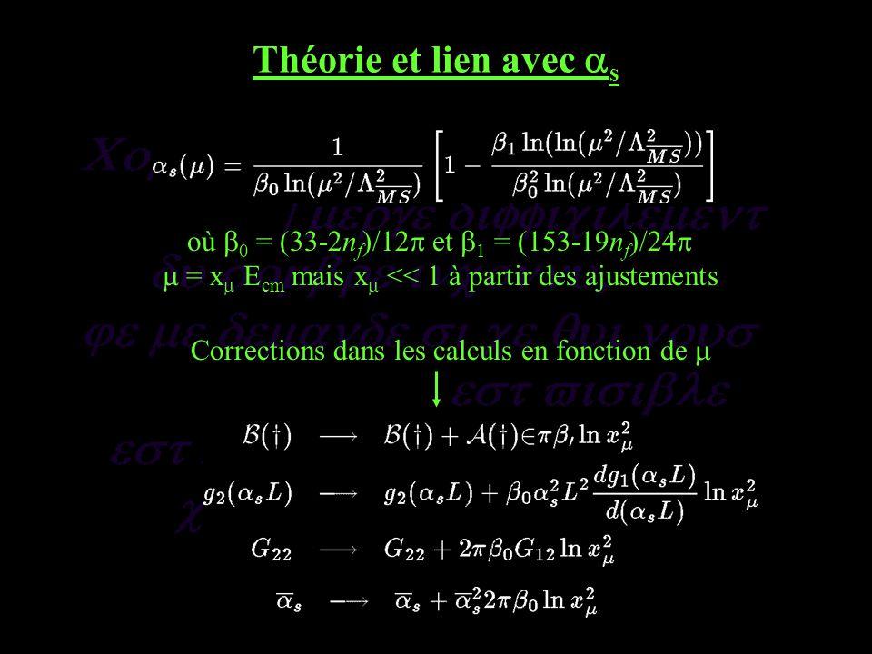 Théorie et lien avec s où 0 = (33-2n f )/12 et 1 = (153-19n f )/24 = x E cm mais x << 1 à partir des ajustements Corrections dans les calculs en fonction de