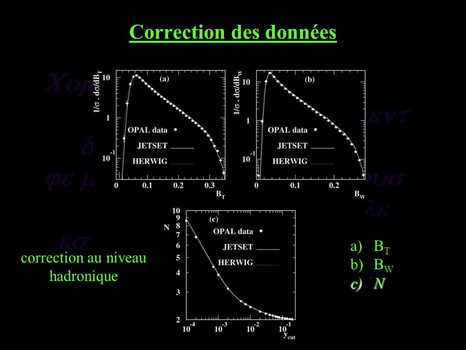 Correction des données correction au niveau hadronique a)B T b)B W c)N