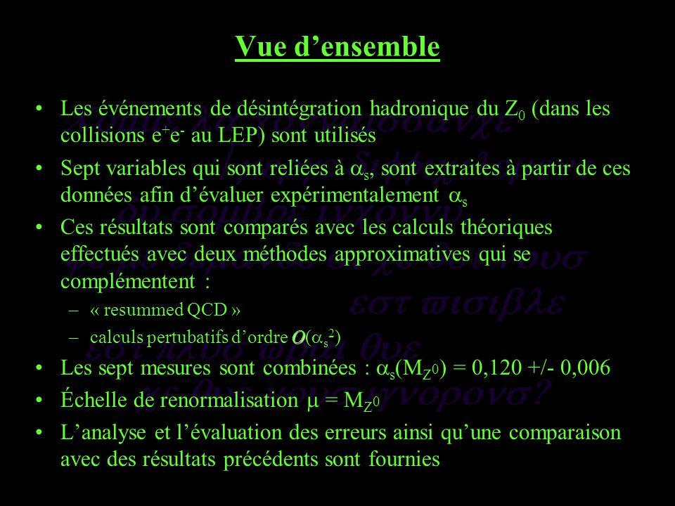 Vue densemble Les événements de désintégration hadronique du Z 0 (dans les collisions e + e - au LEP) sont utilisés Sept variables qui sont reliées à s, sont extraites à partir de ces données afin dévaluer expérimentalement s Ces résultats sont comparés avec les calculs théoriques effectués avec deux méthodes approximatives qui se complémentent : –« resummed QCD » O –calculs pertubatifs dordre O( s 2 ) Les sept mesures sont combinées : s (M Z 0 ) = 0,120 +/- 0,006 Échelle de renormalisation = M Z 0 Lanalyse et lévaluation des erreurs ainsi quune comparaison avec des résultats précédents sont fournies