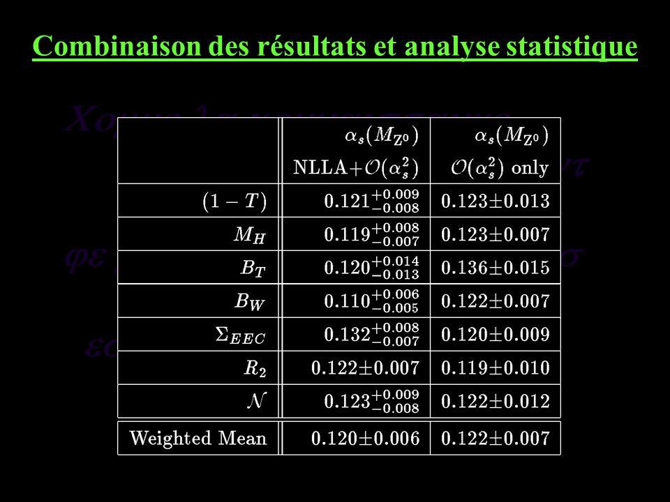 Combinaison des résultats et analyse statistique