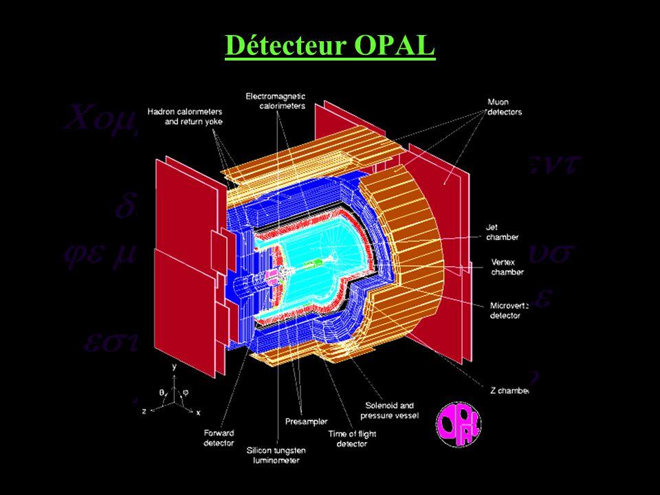 un détecteur microvertex formé de deux couches de bandes de silicium; ce détecteur fournit au moins un signal pour chaque particule chargée qui passe dans la région cos 0,93; cette information sert à grandement améliorer la précision du détecteur vertex un détecteur vertex de grande précision formé dune chambre à dérive; ce détecteur reconstitue avec grande précision les trace de particules chargées une chambre à jets (z = 400 cm et d = 370 cm); ce détecteur mesure les traces et le dE/dx des particules chargées dans la région cos 0,97 des chambres Z; ce détecteur améliore considérablement la résolution en un aimant qui fournit un champ magnétique de 0,435 T un calorimètre électromagnétique (ECAL) formé dun baril de 9440 briques de plomb-verre (qui couvre la région cos 0,82) et deux disques de 1132 briques de plomb-verre chaque (qui couvrent la région 0,81 cos 0,98; ce détecteur mesure lénergie des électrons et des gammas et contribue à la mesure de lénergie de jets avec le calorimètre hadronique un calorimètre hadronique (HCAL) formé de rangées de plomb et scintillateur; ce détecteur mesure lénergie des jets des chambres à muons; ce détecteur fournit de linformation sur les muons dimpulsion plus grande que 3 GeV dans la région cos 0,98