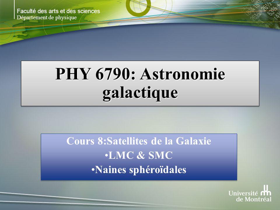 Faculté des arts et des sciences Département de physique PHY 6790: Astronomie galactique Cours 8:Satellites de la Galaxie LMC & SMC Naines sphéroïdales Cours 8:Satellites de la Galaxie LMC & SMC Naines sphéroïdales
