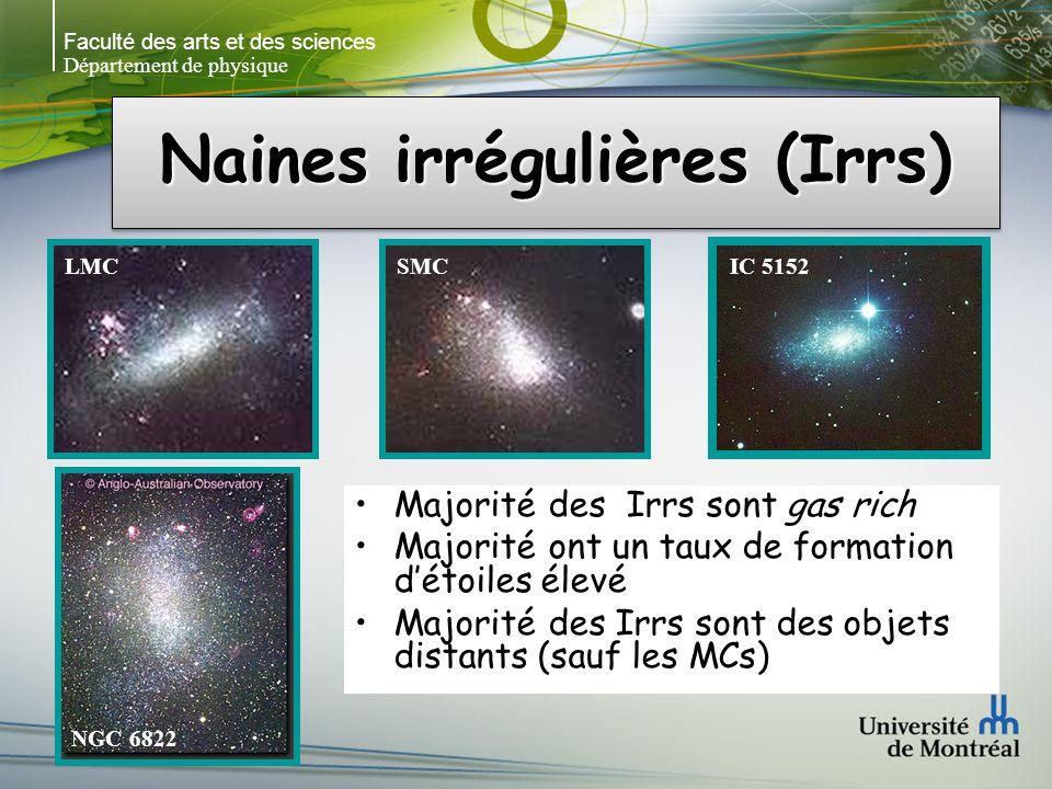 Faculté des arts et des sciences Département de physique Naines irrégulières (Irrs) Majorité des Irrs sont gas rich Majorité ont un taux de formation détoiles élevé Majorité des Irrs sont des objets distants (sauf les MCs) LMCSMCIC 5152 NGC 6822