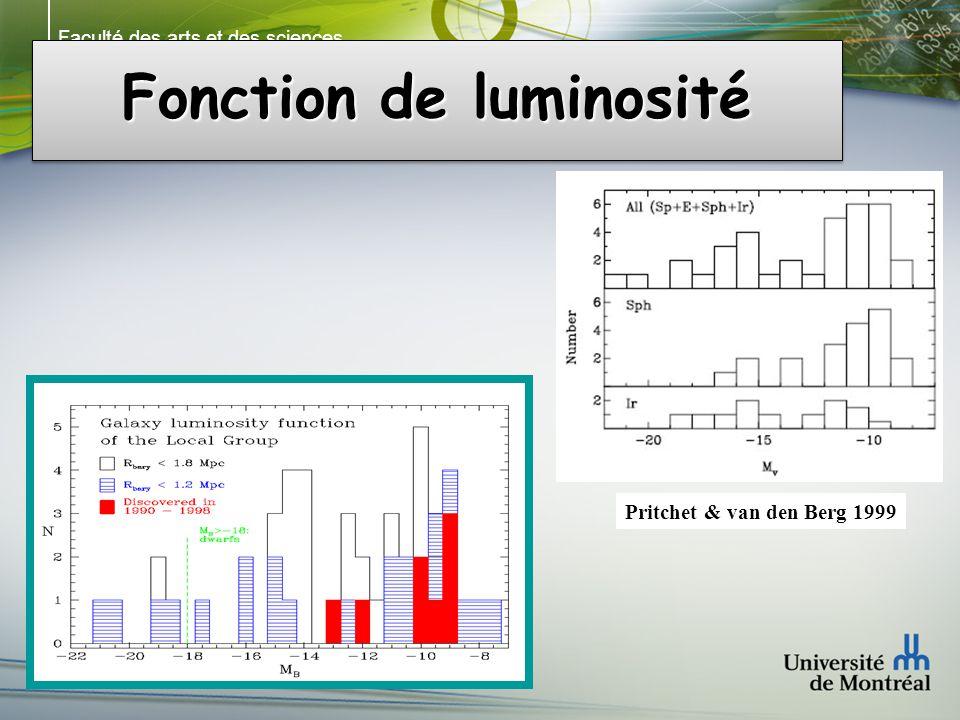 Faculté des arts et des sciences Département de physique Fonction de luminosité Pritchet & van den Berg 1999