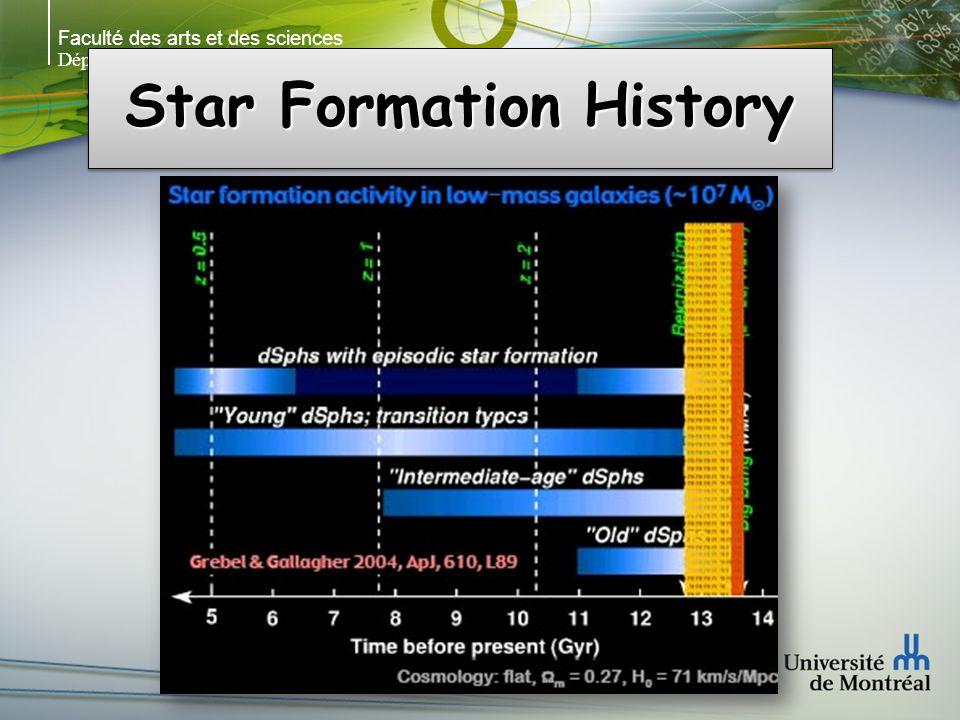 Faculté des arts et des sciences Département de physique Star Formation History