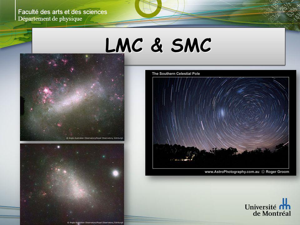 Faculté des arts et des sciences Département de physique LMC & SMC
