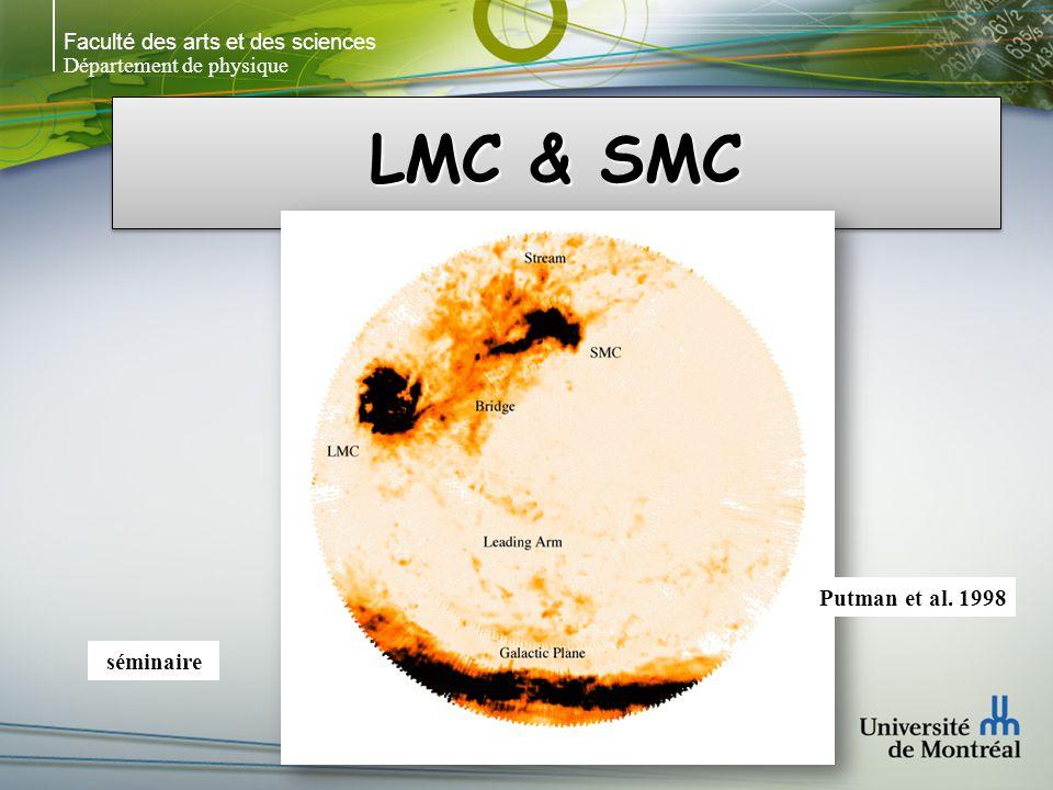 Faculté des arts et des sciences Département de physique LMC & SMC Putman et al. 1998 séminaire
