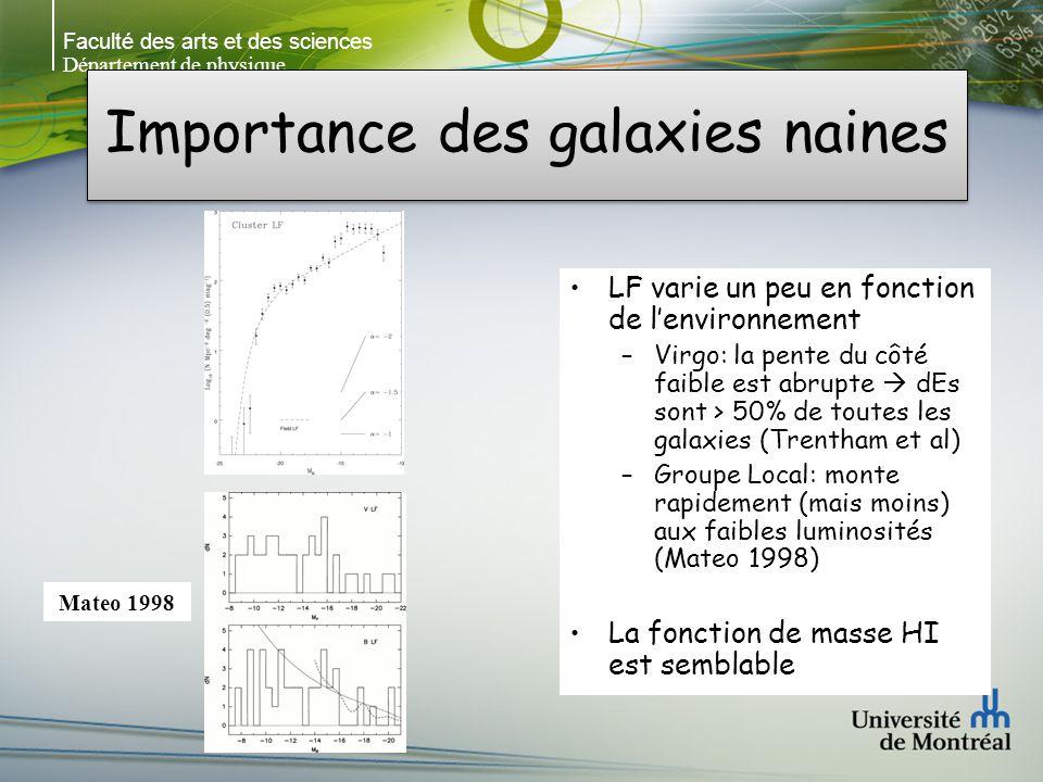 Faculté des arts et des sciences Département de physique Importance des galaxies naines LF varie un peu en fonction de lenvironnement –Virgo: la pente du côté faible est abrupte dEs sont > 50% de toutes les galaxies (Trentham et al) –Groupe Local: monte rapidement (mais moins) aux faibles luminosités (Mateo 1998) La fonction de masse HI est semblable Mateo 1998