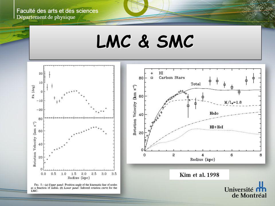 Faculté des arts et des sciences Département de physique LMC & SMC Kim et al. 1998