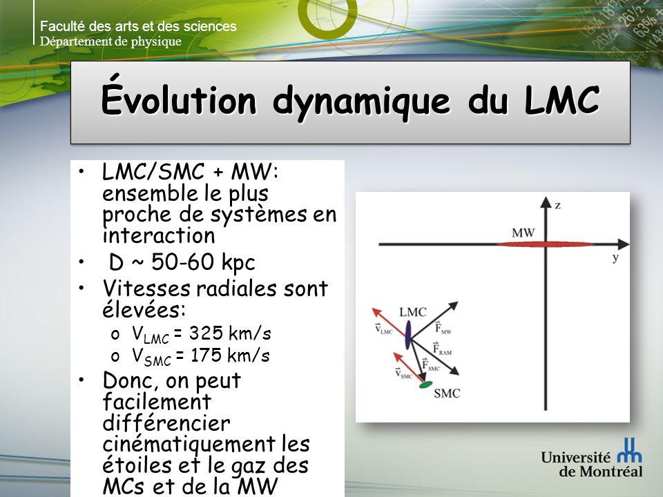 Faculté des arts et des sciences Département de physique Évolution dynamique du LMC LMC/SMC + MW: ensemble le plus proche de systèmes en interaction D ~ 50-60 kpc Vitesses radiales sont élevées: oV LMC = 325 km/s oV SMC = 175 km/s Donc, on peut facilement différencier cinématiquement les étoiles et le gaz des MCs et de la MW