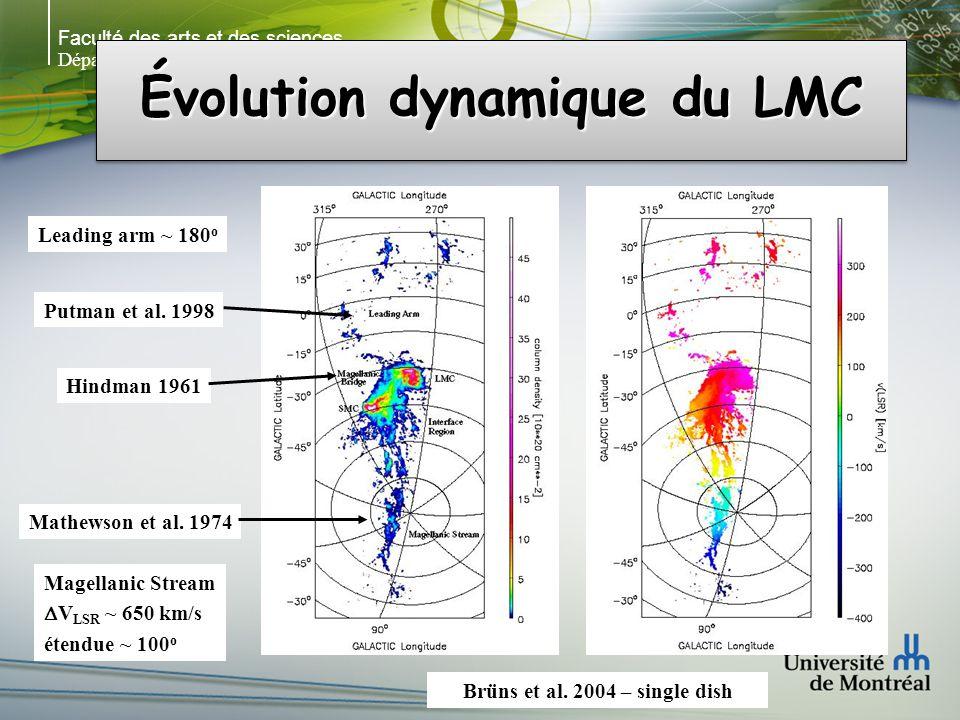 Faculté des arts et des sciences Département de physique Évolution dynamique du LMC Brüns et al.