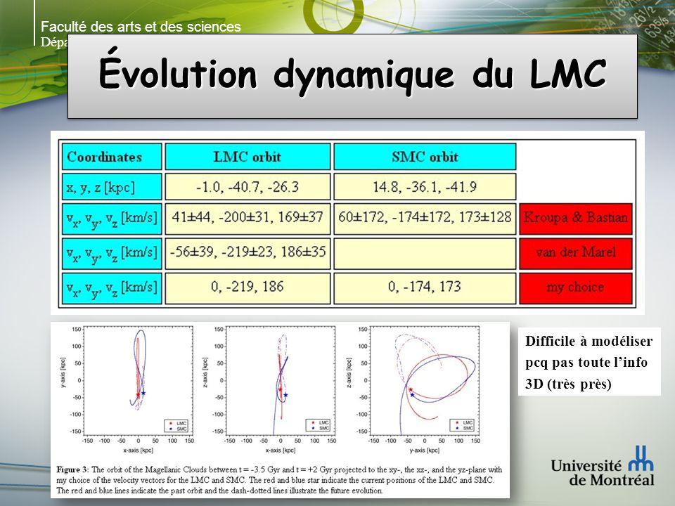 Faculté des arts et des sciences Département de physique Évolution dynamique du LMC Difficile à modéliser pcq pas toute linfo 3D (très près)