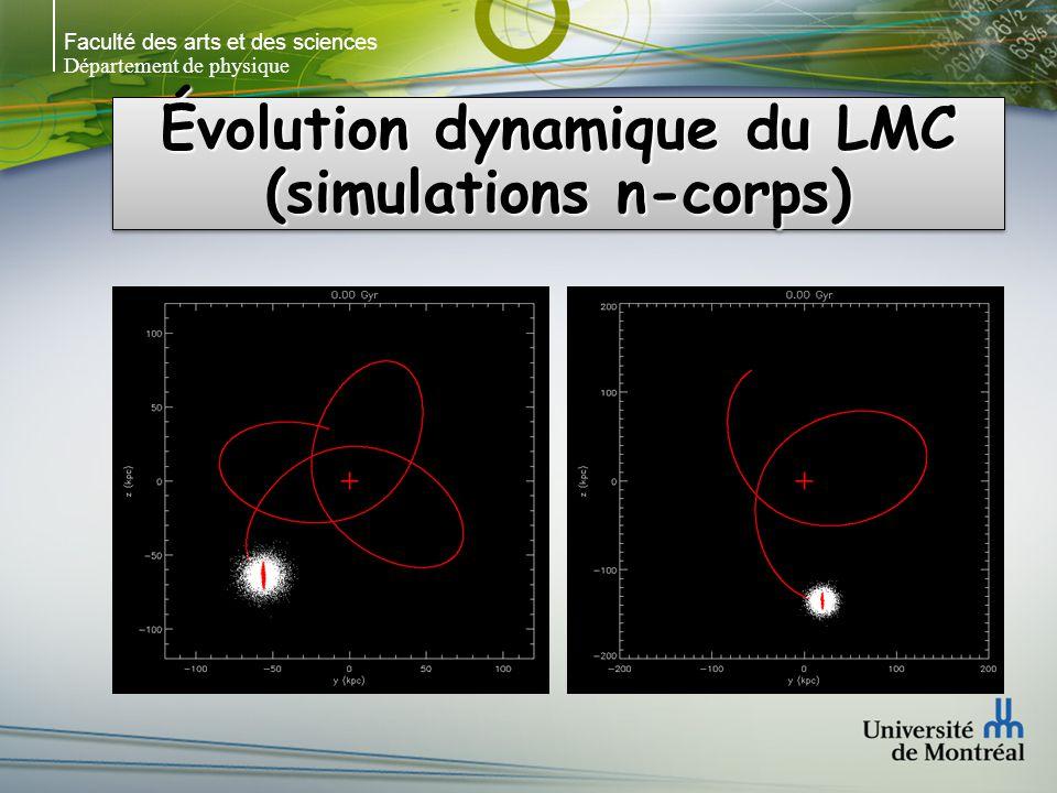 Faculté des arts et des sciences Département de physique Évolution dynamique du LMC (simulations n-corps)