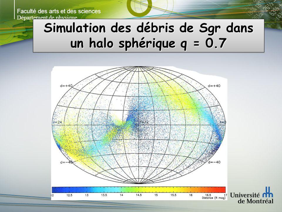 Faculté des arts et des sciences Département de physique Simulation des débris de Sgr dans un halo sphérique q = 0.7