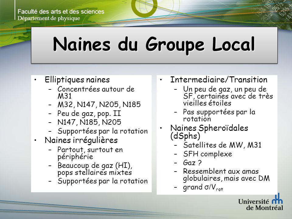 Faculté des arts et des sciences Département de physique Naines du Groupe Local Elliptiques naines –Concentrées autour de M31 –M32, N147, N205, N185 –Peu de gaz, pop.