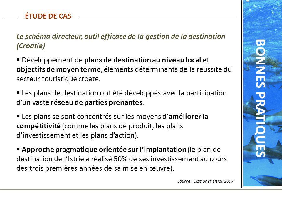 Le schéma directeur, outil efficace de la gestion de la destination (Croatie) Développement de plans de destination au niveau local et objectifs de mo