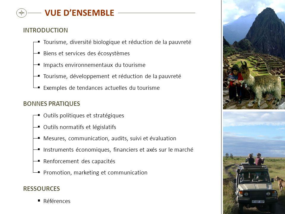 INTRODUCTION Tourisme, diversité biologique et réduction de la pauvreté Biens et services des écosystèmes Impacts environnementaux du tourisme Tourism