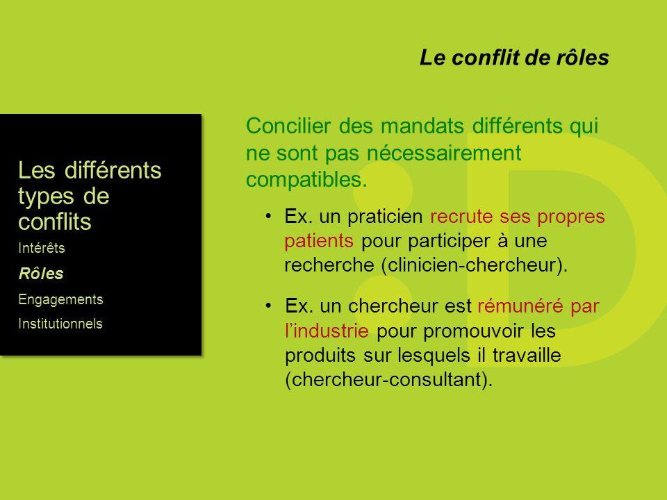 Les différents types de conflits Intérêts Rôles Engagements Institutionnels Concilier des mandats différents qui ne sont pas nécessairement compatibles.