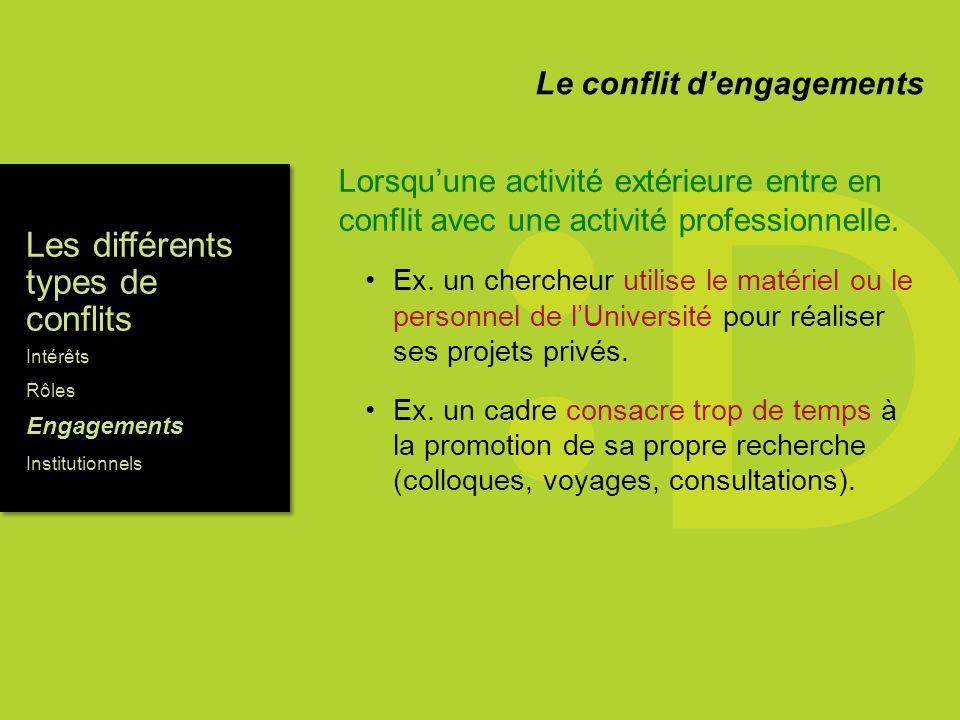 Lorsquune activité extérieure entre en conflit avec une activité professionnelle.