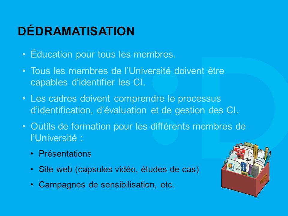 DÉDRAMATISATION Éducation pour tous les membres.