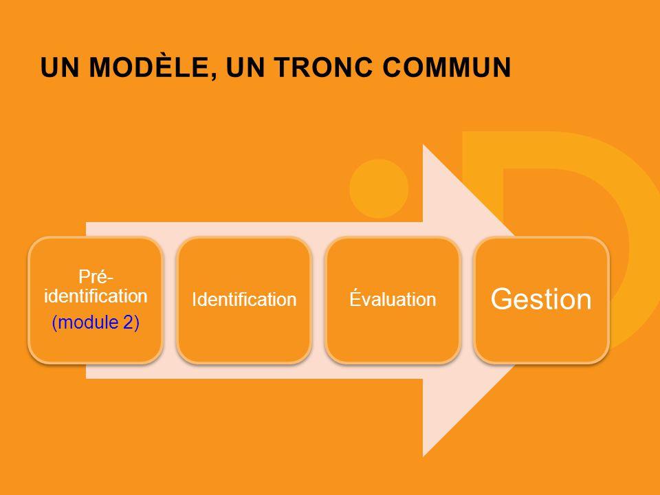 UN MODÈLE, UN TRONC COMMUN Pré- identification (module 2) IdentificationÉvaluation Gestion