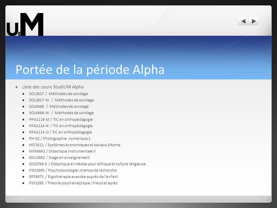 Portée de la période Alpha Liste des cours StudiUM Alpha SOL3017 / Méthodes de sondage SOL3017-W / Méthodes de sondage SOL6448 / Méthodes de sondage S