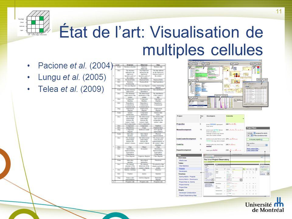 11 État de lart: Visualisation de multiples cellules Pacione et al. (2004) Lungu et al. (2005) Telea et al. (2009)