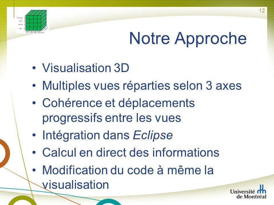 12 Notre Approche Visualisation 3D Multiples vues réparties selon 3 axes Cohérence et déplacements progressifs entre les vues Intégration dans Eclipse