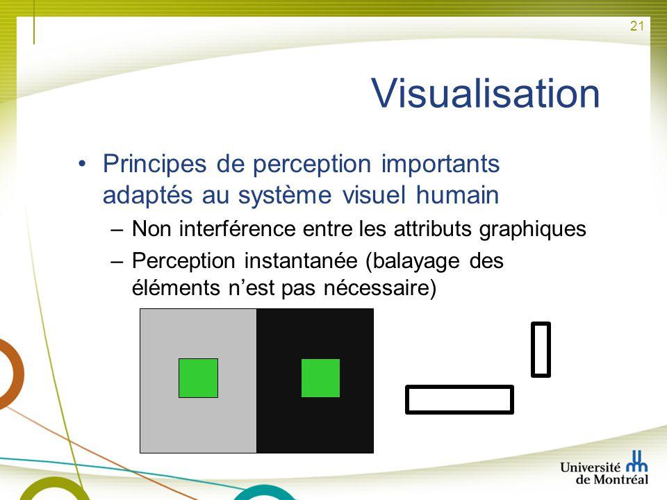 21 Visualisation Principes de perception importants adaptés au système visuel humain –Non interférence entre les attributs graphiques –Perception inst