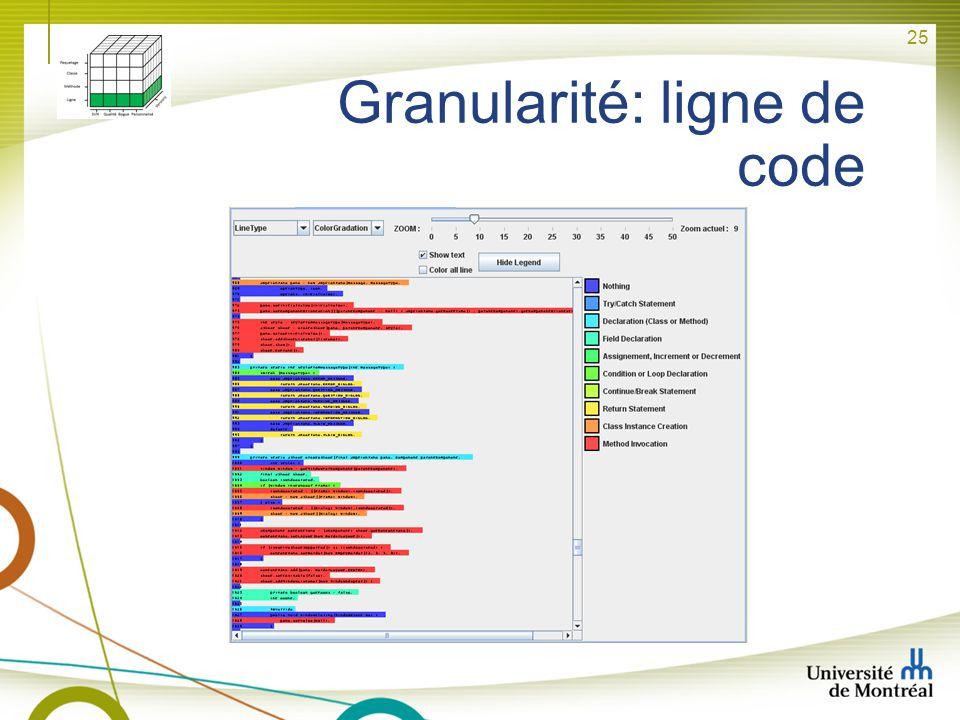 25 Granularité: ligne de code