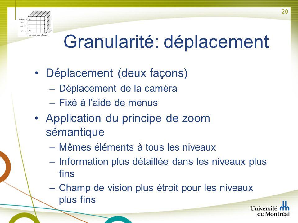 26 Granularité: déplacement Déplacement (deux façons) –Déplacement de la caméra –Fixé à l'aide de menus Application du principe de zoom sémantique –Mê