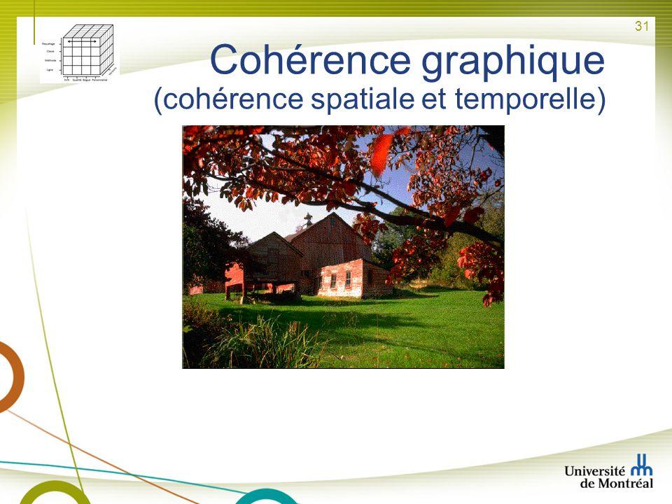 31 Cohérence graphique (cohérence spatiale et temporelle)
