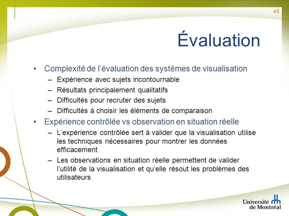 46 Évaluation Complexité de lévaluation des systèmes de visualisation –Expérience avec sujets incontournable –Résultats principalement qualitatifs –Di