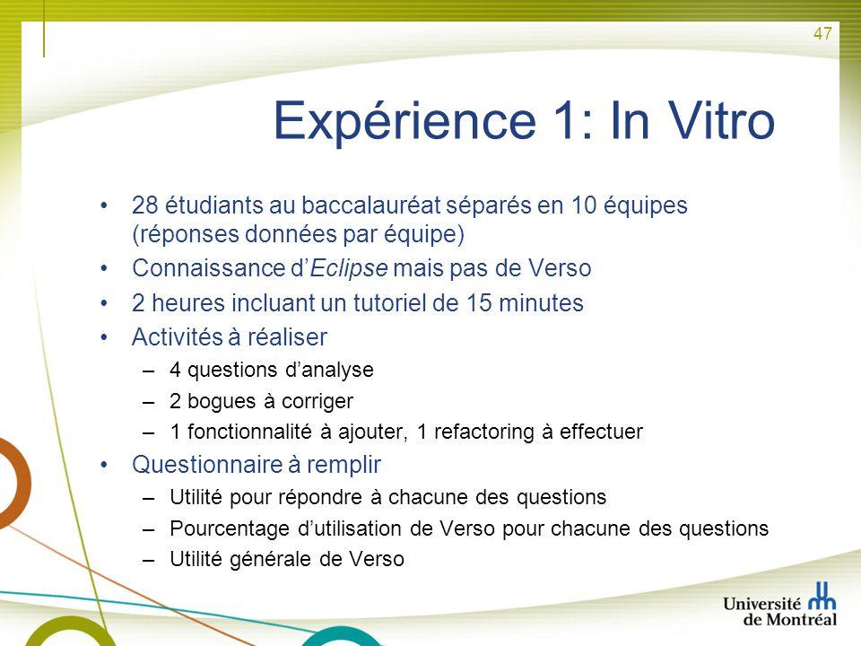 47 Expérience 1: In Vitro 28 étudiants au baccalauréat séparés en 10 équipes (réponses données par équipe) Connaissance dEclipse mais pas de Verso 2 h