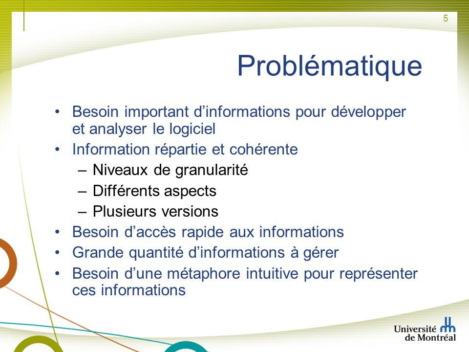 5 Problématique Besoin important dinformations pour développer et analyser le logiciel Information répartie et cohérente –Niveaux de granularité –Diff