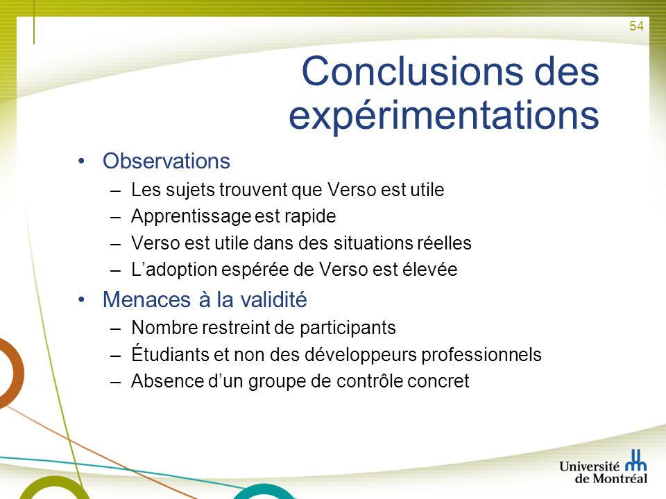 54 Conclusions des expérimentations Observations –Les sujets trouvent que Verso est utile –Apprentissage est rapide –Verso est utile dans des situatio