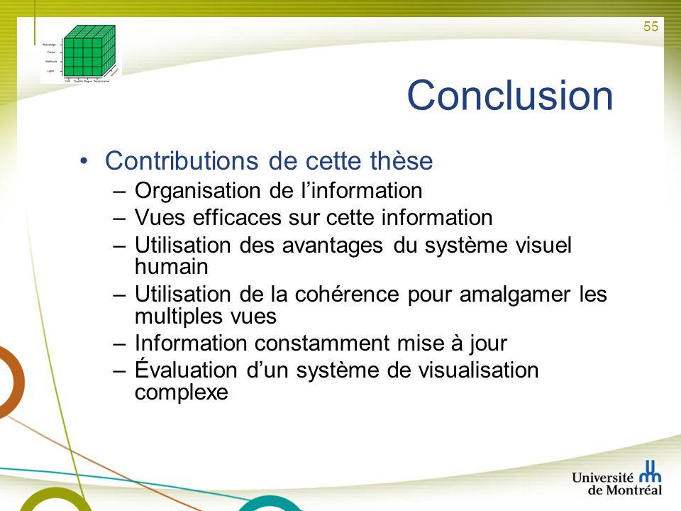 55 Conclusion Contributions de cette thèse –Organisation de linformation –Vues efficaces sur cette information –Utilisation des avantages du système v