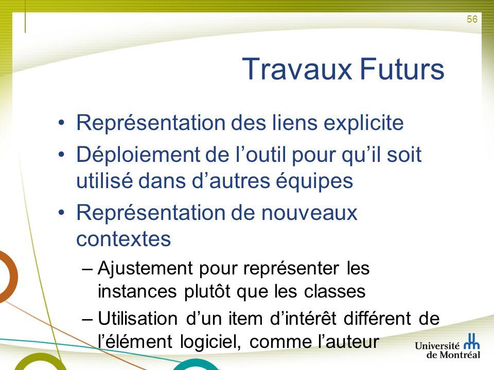 56 Travaux Futurs Représentation des liens explicite Déploiement de loutil pour quil soit utilisé dans dautres équipes Représentation de nouveaux cont