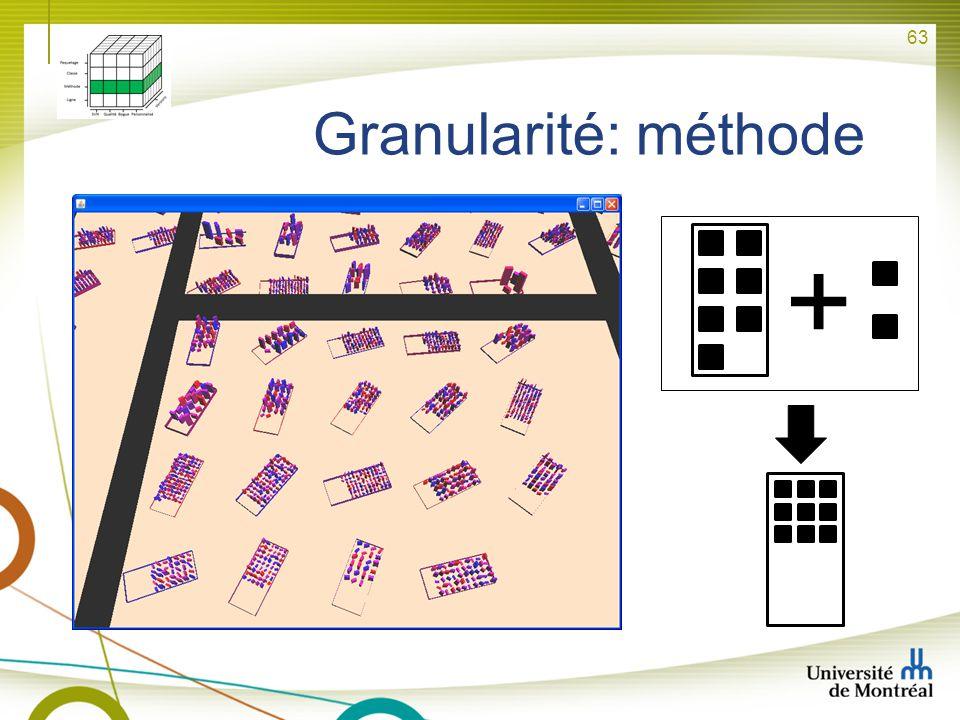 63 Granularité: méthode ++