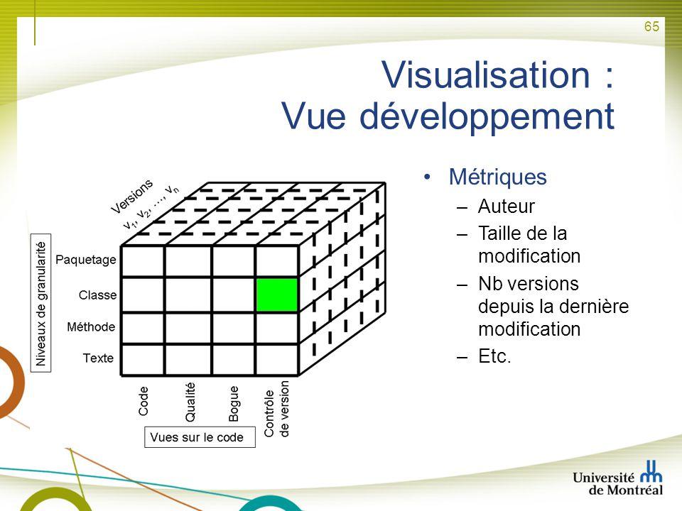 65 Visualisation : Vue développement Métriques –Auteur –Taille de la modification –Nb versions depuis la dernière modification –Etc.