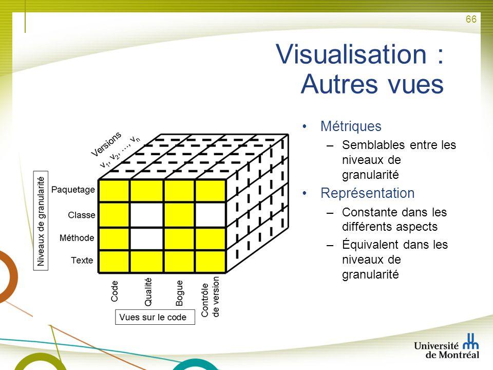 66 Visualisation : Autres vues Métriques –Semblables entre les niveaux de granularité Représentation –Constante dans les différents aspects –Équivalen