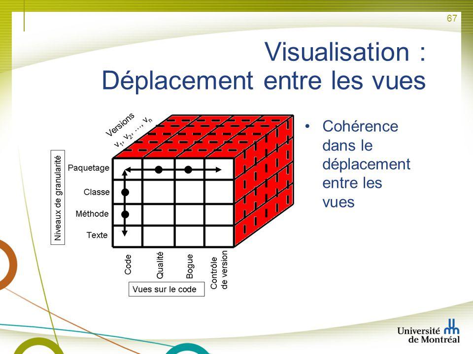 67 Visualisation : Déplacement entre les vues Cohérence dans le déplacement entre les vues