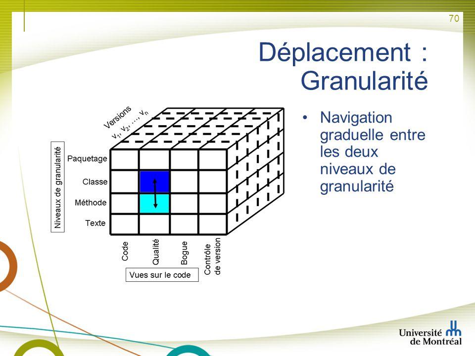 70 Déplacement : Granularité Navigation graduelle entre les deux niveaux de granularité