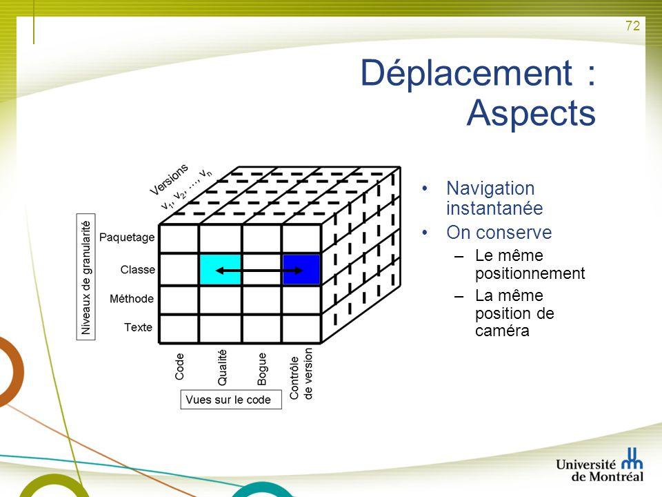 72 Déplacement : Aspects Navigation instantanée On conserve –Le même positionnement –La même position de caméra