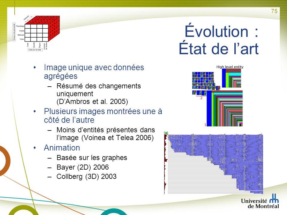75 Évolution : État de lart Image unique avec données agrégées –Résumé des changements uniquement (DAmbros et al. 2005) Plusieurs images montrées une