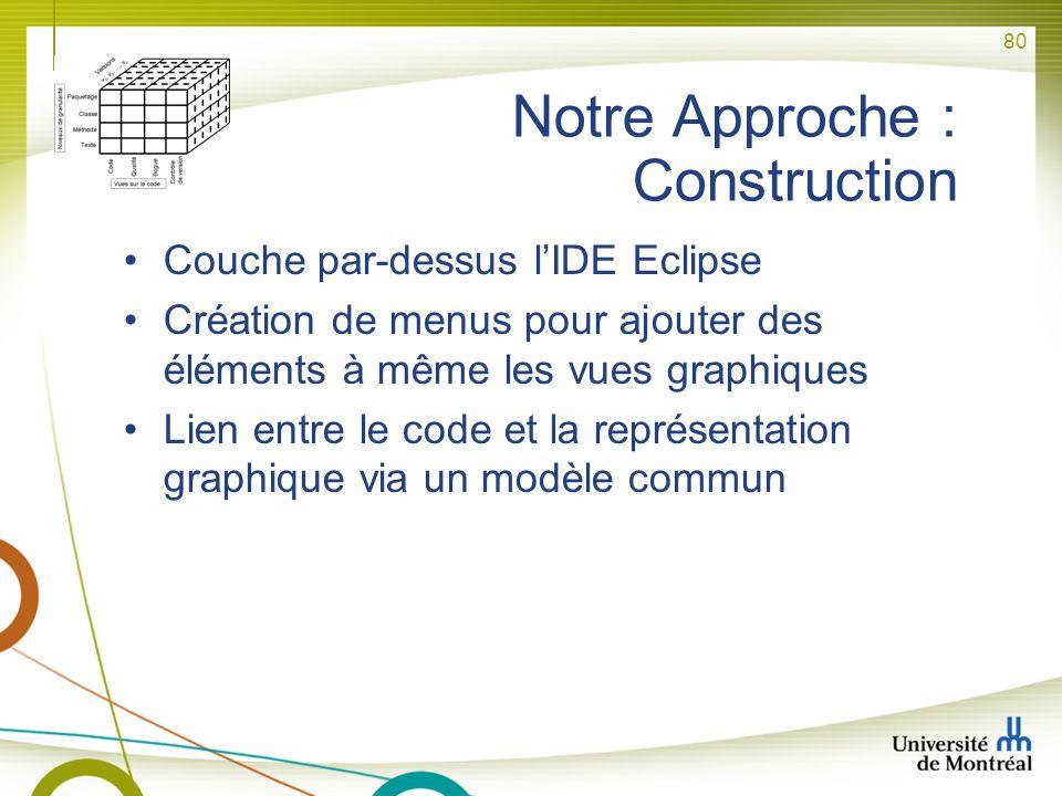 80 Notre Approche : Construction Couche par-dessus lIDE Eclipse Création de menus pour ajouter des éléments à même les vues graphiques Lien entre le c
