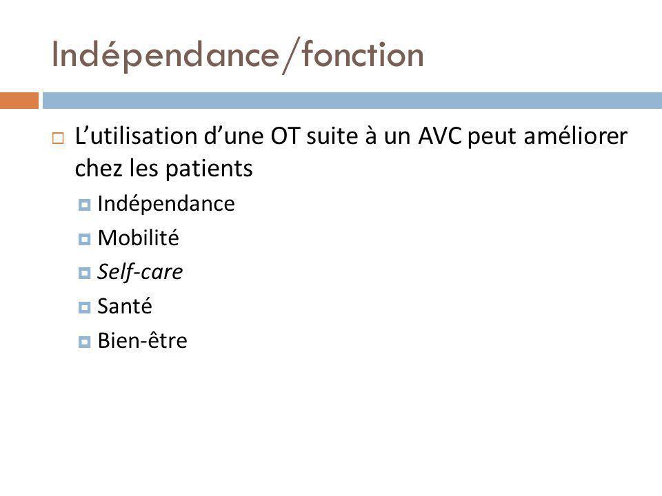 Indépendance/fonction Lutilisation dune OT suite à un AVC peut améliorer chez les patients Indépendance Mobilité Self-care Santé Bien-être