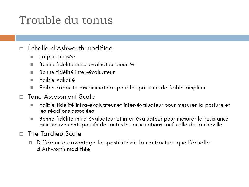 Trouble du tonus Références: Tsur, A.and Z.